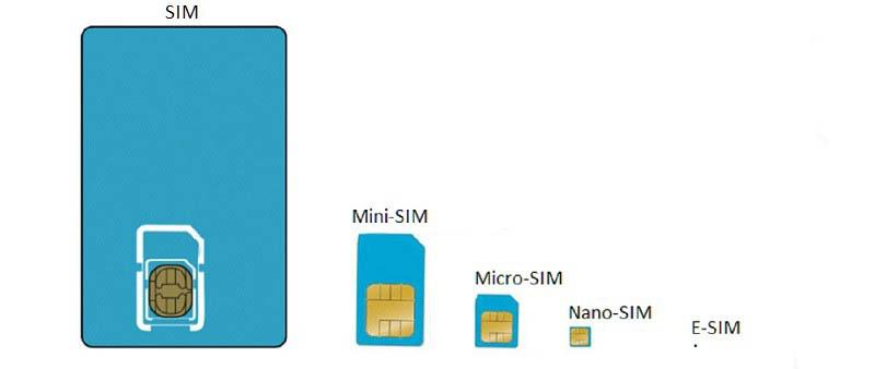 SIM virtuales