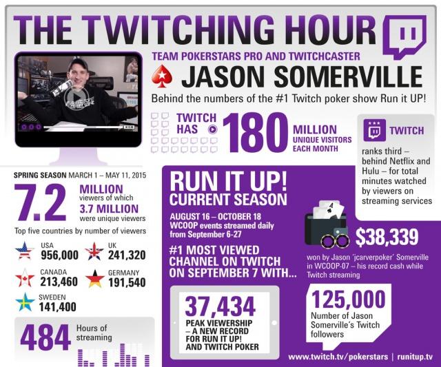 medium.Jason_Somerville_-_Run_it_UP!_infographic.jpeg.8cf98f317ee42722164cf62c1be62b5b